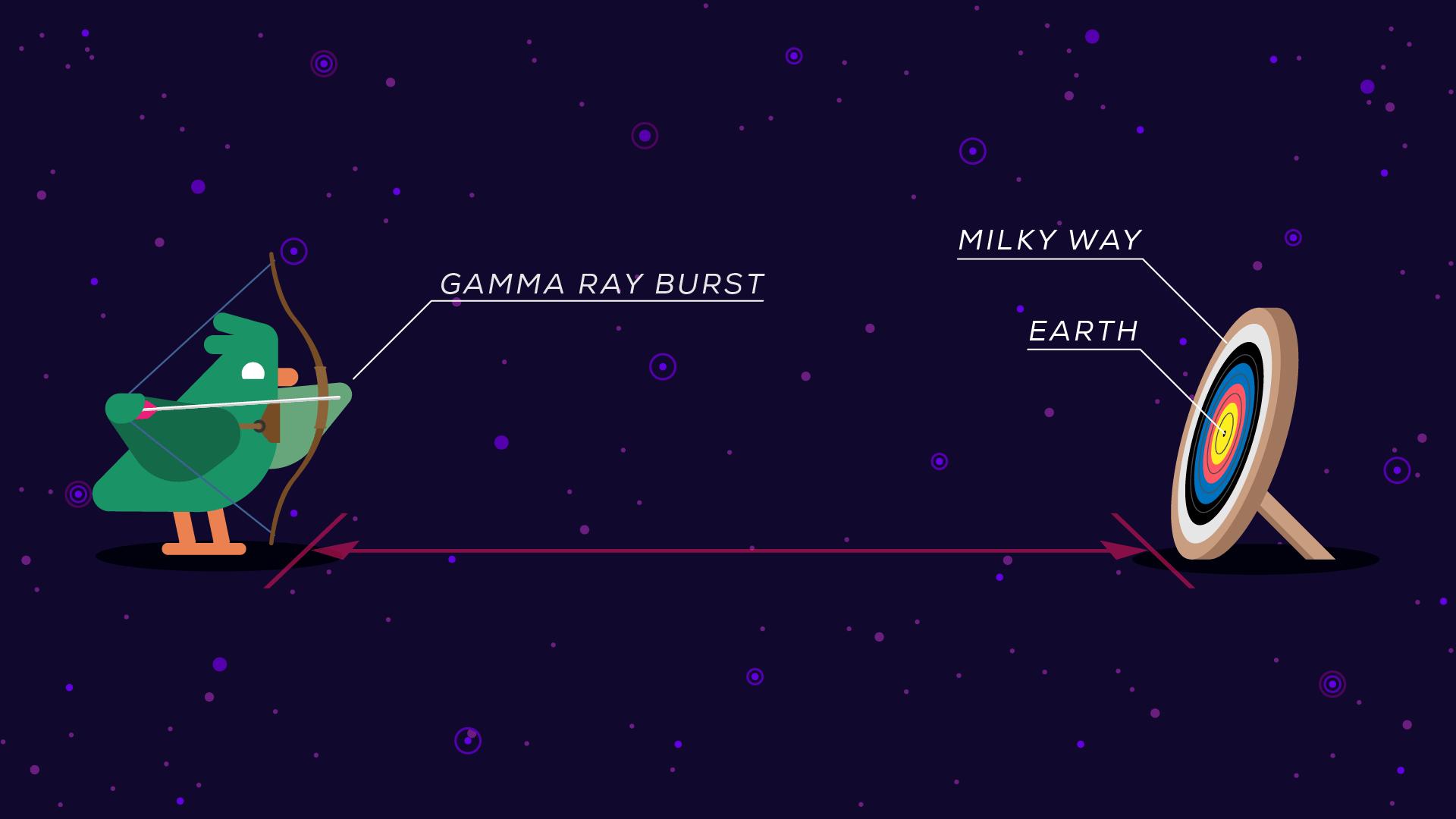 In A Nutshell Kurzgesagt Death From Space