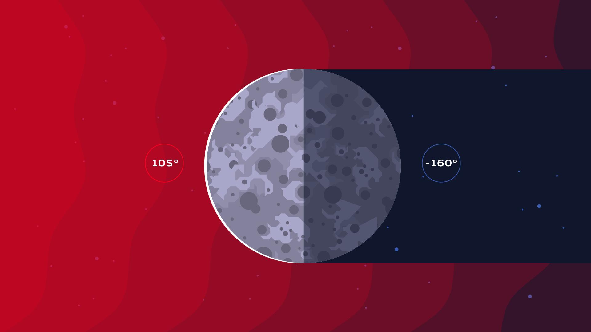 inanutshell-kurzgesagt-audi-mission-to-moon-05